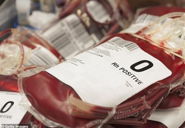 کدام گروه خونی نسبت به کرونا حساس تر است؟